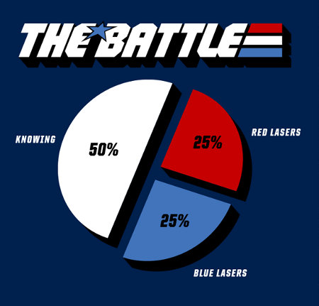 GI Joe t-shirt: knowing is half the battle, blue lasers are 25%, red lasers are 25%